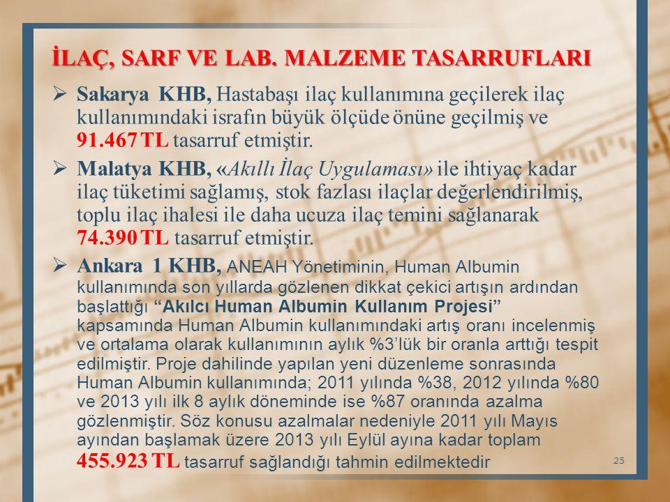  Sakarya KHB, Hastabaşı ilaç kullanımına geçilerek ilaç kullanımındaki israfın büyük ölçüde önüne geçilmiş ve 91.467 TL tasarruf etmiştir.