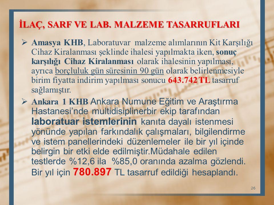  Amasya KHB, Laboratuvar malzeme alımlarının Kit Karşılığı Cihaz Kiralanması şeklinde ihalesi yapılmakta iken, sonuç karşılığı Cihaz Kiralanması olarak ihalesinin yapılması, ayrıca borçluluk gün süresinin 90 gün olarak belirlenmesiyle birim fiyatta indirim yapılması sonucu 643.742 TL tasarruf sağlamıştır.