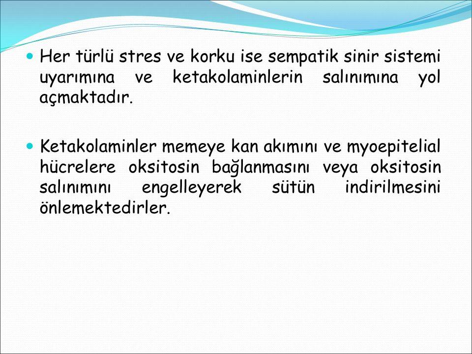 Her türlü stres ve korku ise sempatik sinir sistemi uyarımına ve ketakolaminlerin salınımına yol açmaktadır. Ketakolaminler memeye kan akımını ve myoe