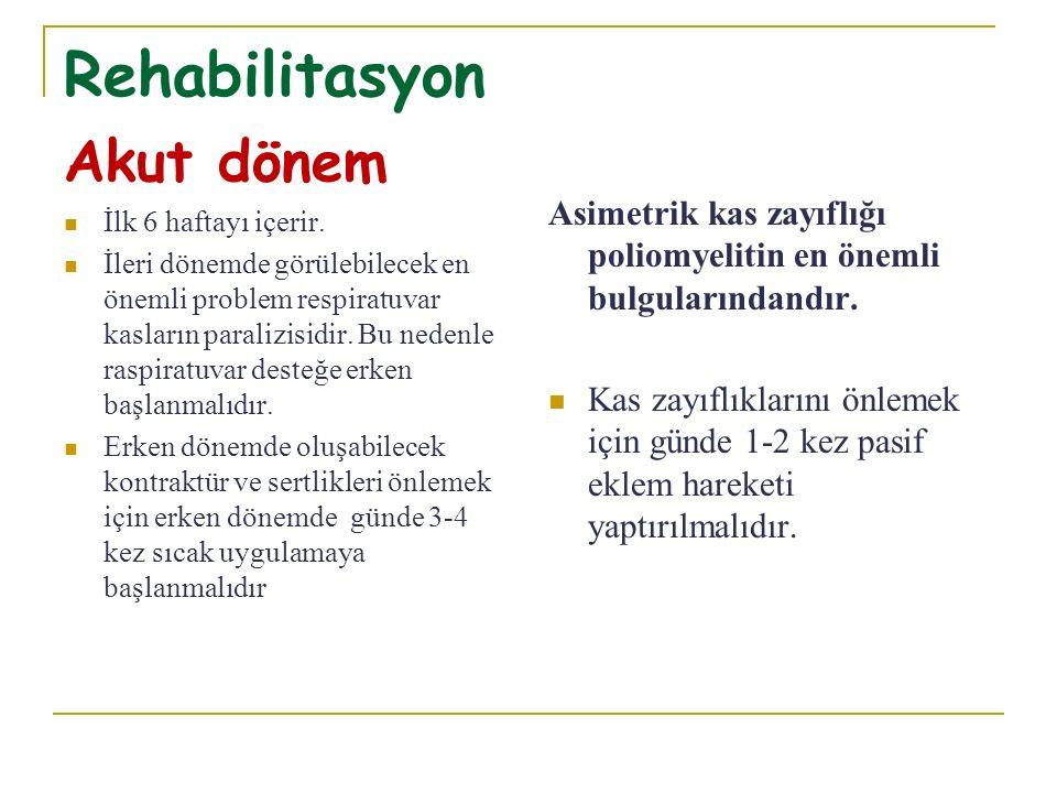 Rehabilitasyon Akut dönem İlk 6 haftayı içerir. İleri dönemde görülebilecek en önemli problem respiratuvar kasların paralizisidir. Bu nedenle raspirat