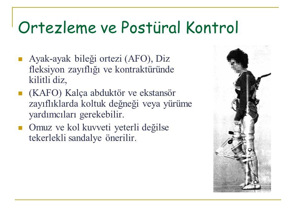 Ortezleme ve Postüral Kontrol Ayak-ayak bileği ortezi (AFO), Diz fleksiyon zayıflığı ve kontraktüründe kilitli diz, (KAFO) Kalça abduktör ve ekstansör