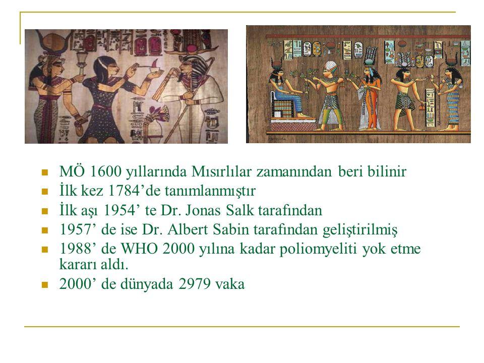MÖ 1600 yıllarında Mısırlılar zamanından beri bilinir İlk kez 1784'de tanımlanmıştır İlk aşı 1954' te Dr. Jonas Salk tarafından 1957' de ise Dr. Alber