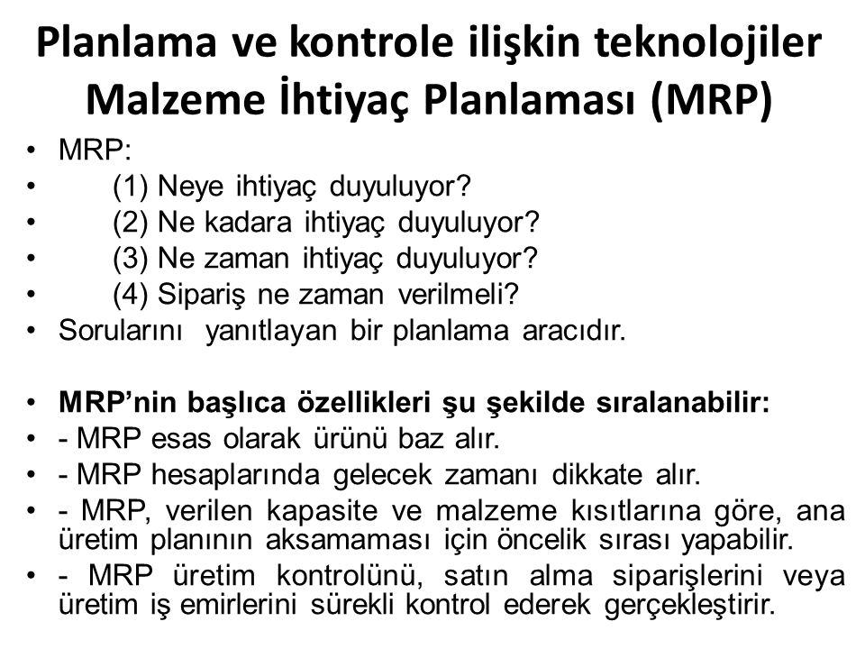 MRP: (1) Neye ihtiyaç duyuluyor. (2) Ne kadara ihtiyaç duyuluyor.