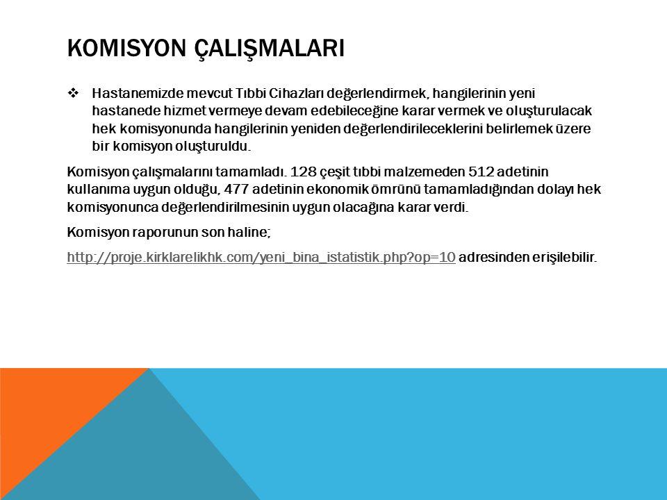 KOMISYON ÇALIŞMALARI  Hastanemizde mevcut Tıbbi Cihazları değerlendirmek, hangilerinin yeni hastanede hizmet vermeye devam edebileceğine karar vermek ve oluşturulacak hek komisyonunda hangilerinin yeniden değerlendirileceklerini belirlemek üzere bir komisyon oluşturuldu.