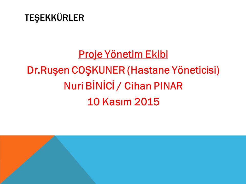 TEŞEKKÜRLER Proje Yönetim Ekibi Dr.Ruşen COŞKUNER (Hastane Yöneticisi) Nuri BİNİCİ / Cihan PINAR 10 Kasım 2015