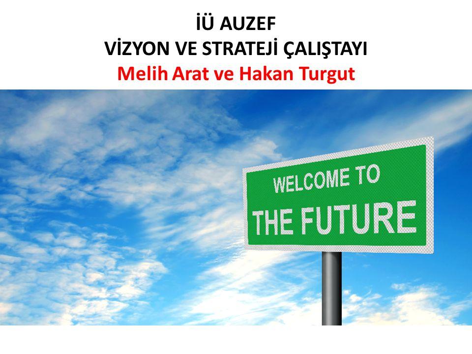 VİZYON VE MİSYON Vizyon / Amaç Misyon Hedefler Strateji Başarı Ölçütü Yöntem