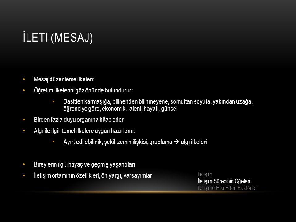 İLETI (MESAJ) Mesaj düzenleme ilkeleri: Öğretim ilkelerini göz önünde bulundurur: Basitten karmaşığa, bilinenden bilinmeyene, somuttan soyuta, yakında