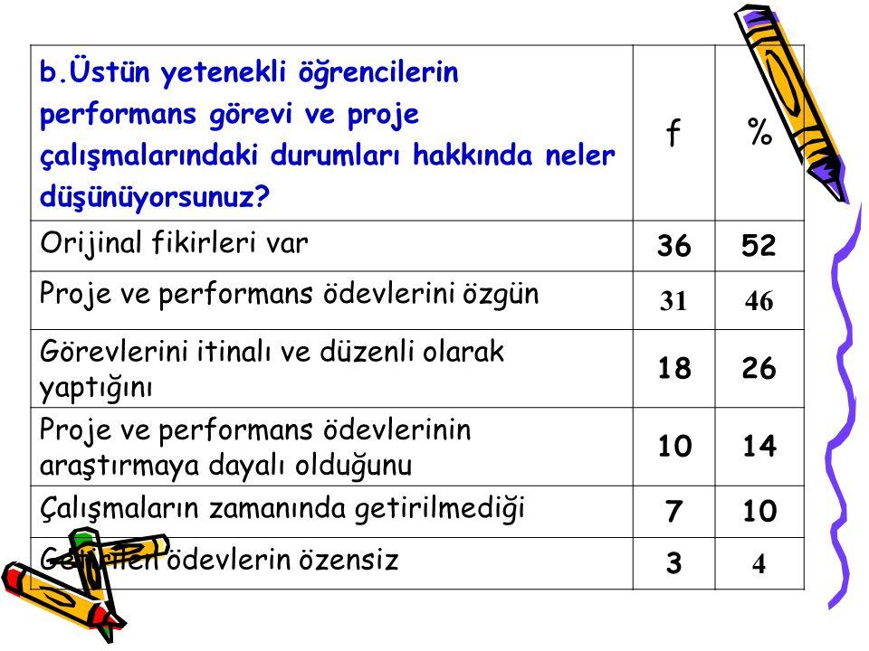 b.Üstün yetenekli öğrencilerin performans görevi ve proje çalışmalarındaki durumları hakkında neler düşünüyorsunuz? f% Orijinal fikirleri var 3652 Pro