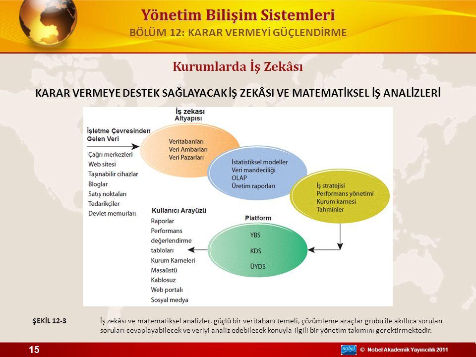 © Nobel Akademik Yayıncılık 2011 Yönetim Bilişim Sistemleri Kurumlarda İş Zekâsı KARAR VERMEYE DESTEK SAĞLAYACAK İŞ ZEKÂSI VE MATEMATİKSEL İŞ ANALİZLE