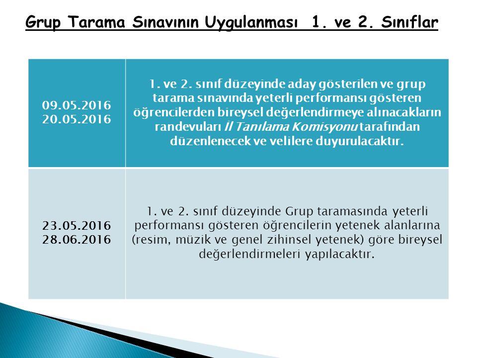 Grup Tarama Sınavının Uygulanması 1. ve 2. Sınıflar 09.05.2016 20.05.2016 1. ve 2. sınıf düzeyinde aday gösterilen ve grup tarama sınavında yeterli pe