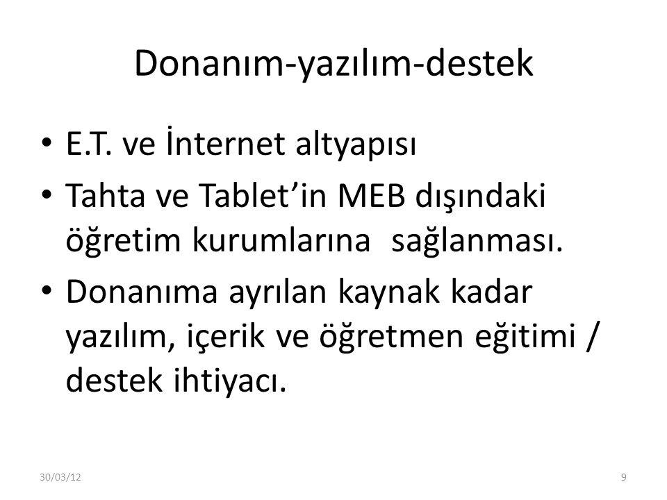 Donanım-yazılım-destek E.T. ve İnternet altyapısı Tahta ve Tablet'in MEB dışındaki öğretim kurumlarına sağlanması. Donanıma ayrılan kaynak kadar yazıl