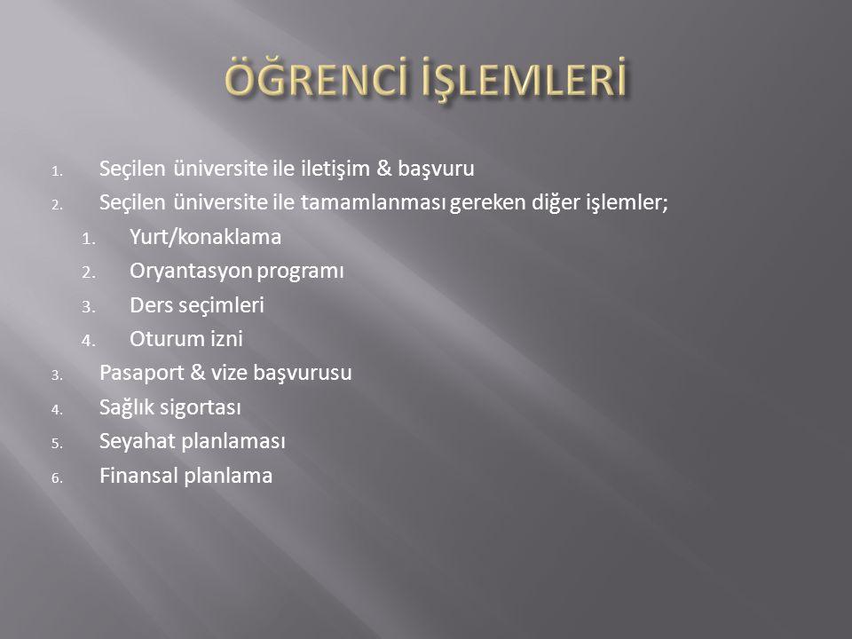 1. Seçilen üniversite ile iletişim & başvuru 2.