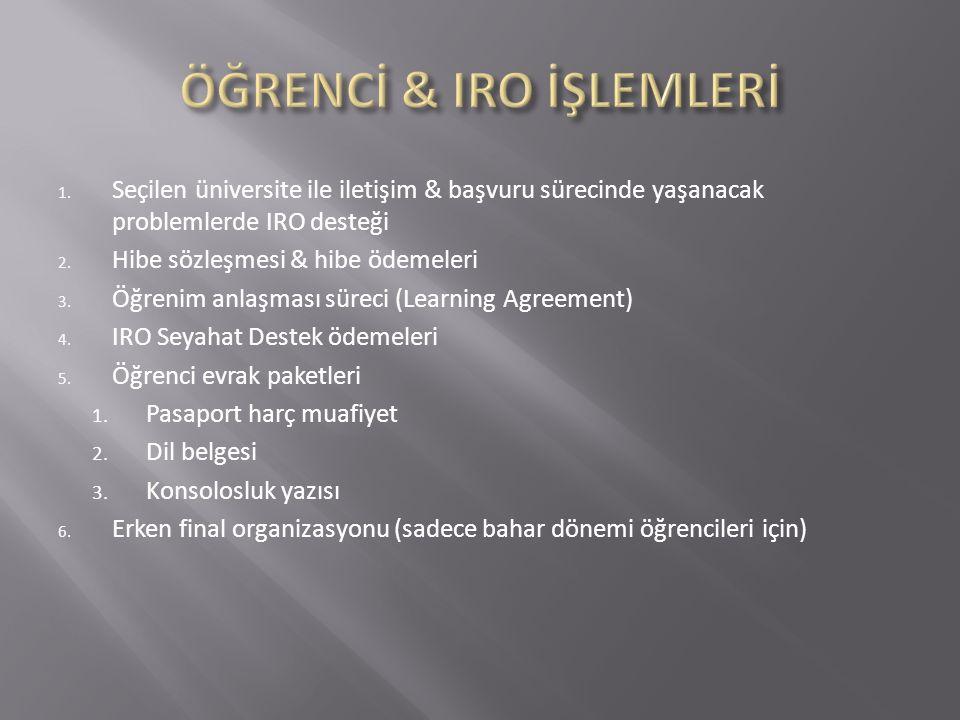 1. Seçilen üniversite ile iletişim & başvuru sürecinde yaşanacak problemlerde IRO desteği 2.