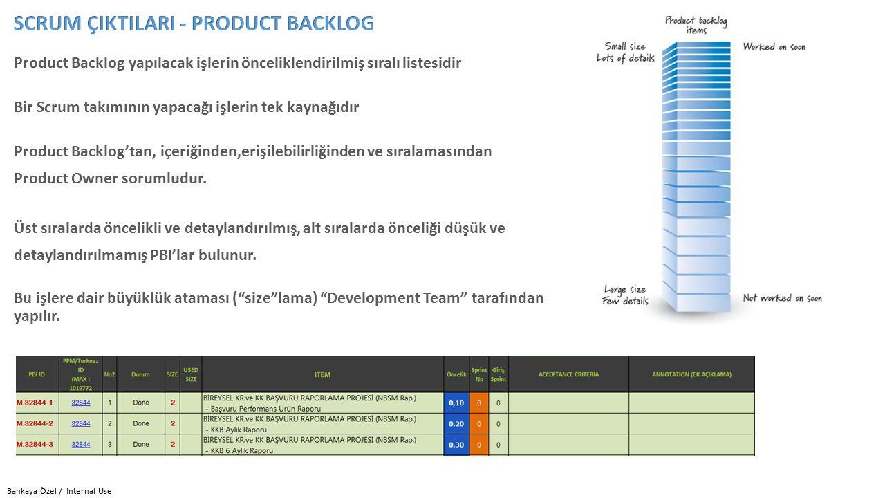Bankaya Özel / Internal Use Product Backlog yapılacak işlerin önceliklendirilmiş sıralı listesidir Product Backlog'tan, içeriğinden,erişilebilirliğinden ve sıralamasından Product Owner sorumludur.