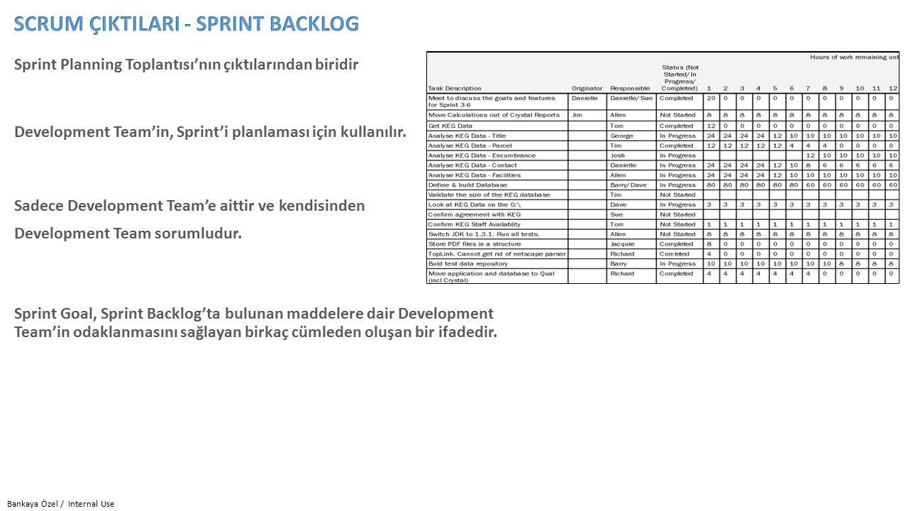 Bankaya Özel / Internal Use Sprint Planning Toplantısı'nın çıktılarından biridir Sprint Goal, Sprint Backlog'ta bulunan maddelere dair Development Team'in odaklanmasını sağlayan birkaç cümleden oluşan bir ifadedir.