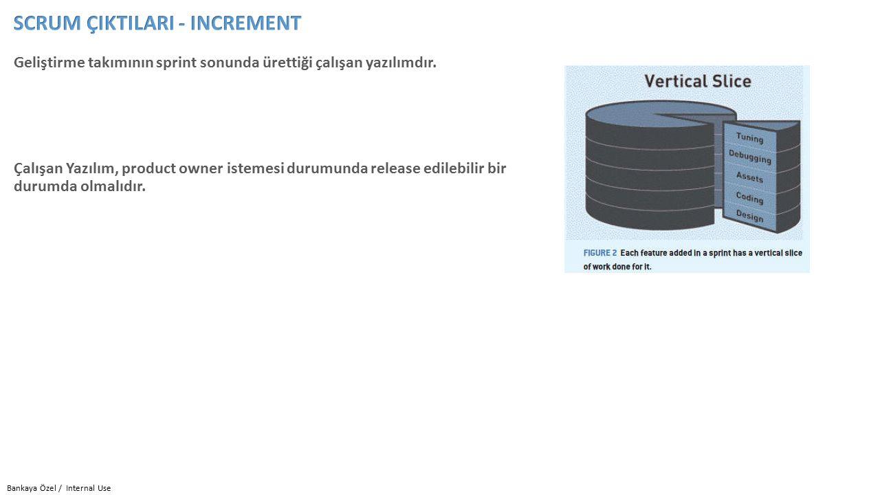 Bankaya Özel / Internal Use Geliştirme takımının sprint sonunda ürettiği çalışan yazılımdır.