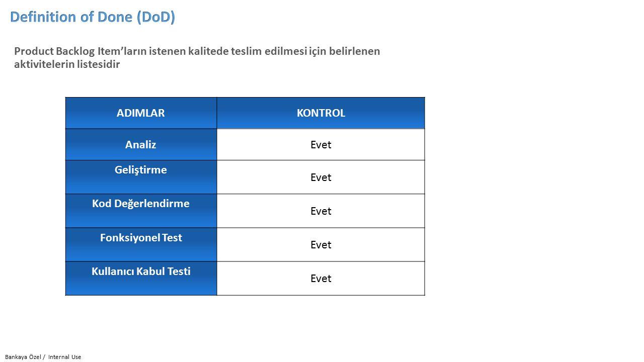 Bankaya Özel / Internal Use Product Backlog Item'ların istenen kalitede teslim edilmesi için belirlenen aktivitelerin listesidir ADIMLARKONTROL AnalizEvet Geliştirme Evet Kod Değerlendirme Evet Fonksiyonel Test Evet Kullanıcı Kabul Testi Evet
