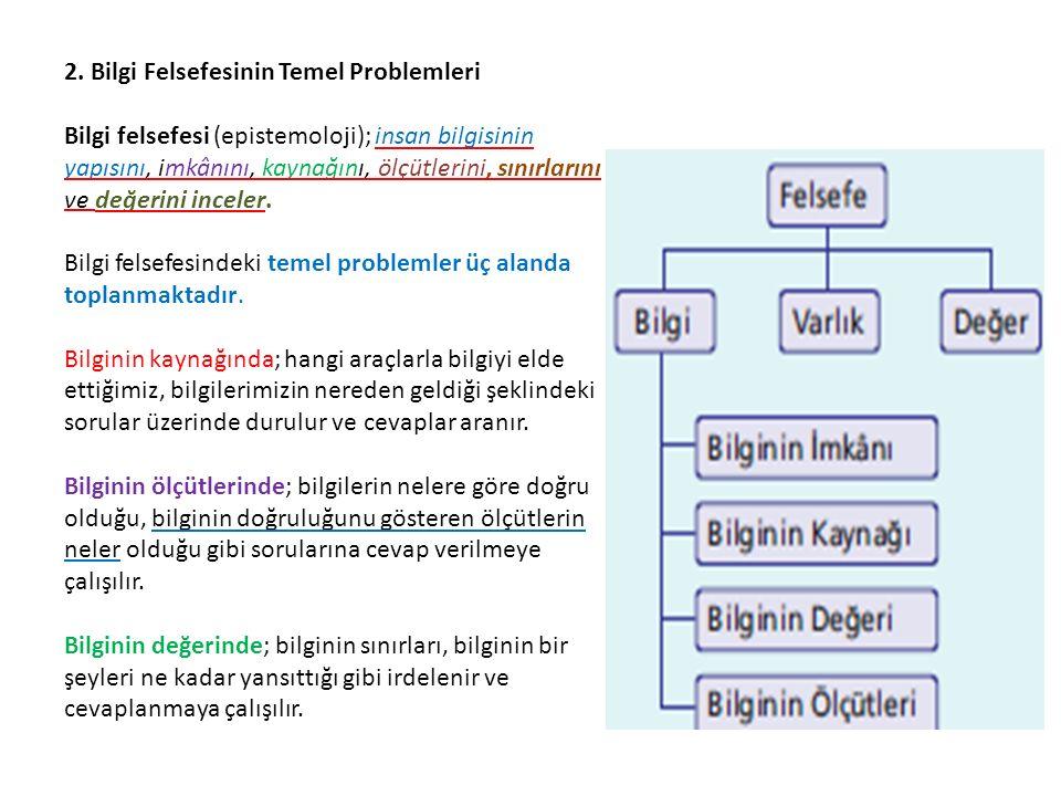 2. Bilgi Felsefesinin Temel Problemleri Bilgi felsefesi (epistemoloji); insan bilgisinin yapısını, imkânını, kaynağını, ölçütlerini, sınırlarını ve de