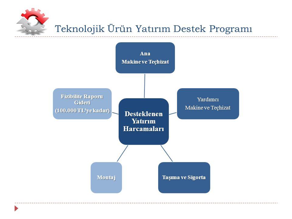 Desteklenen Yatırım Harcamaları Ana Makine ve Teçhizat Yardımcı Taşıma ve Sigorta Montaj Fizibilite Raporu Gideri (100.000 TL'ye kadar) Teknolojik Ürün Yatırım Destek Programı