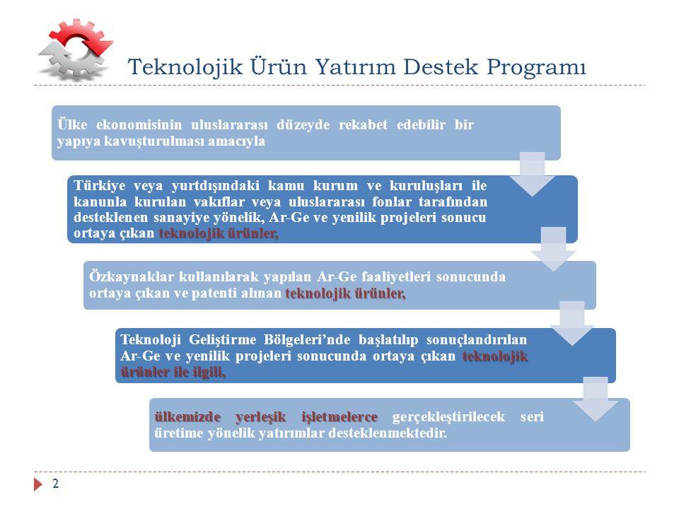 Ülke ekonomisinin uluslararası düzeyde rekabet edebilir bir yapıya kavuşturulması amacıyla teknolojik ürünler, Türkiye veya yurtdışındaki kamu kurum ve kuruluşları ile kanunla kurulan vakıflar veya uluslararası fonlar tarafından desteklenen sanayiye yönelik, Ar-Ge ve yenilik projeleri sonucu ortaya çıkan teknolojik ürünler, teknolojik ürünler, Özkaynaklar kullanılarak yapılan Ar-Ge faaliyetleri sonucunda ortaya çıkan ve patenti alınan teknolojik ürünler, ülkemizde yerleşik işletmelerce ülkemizde yerleşik işletmelerce gerçekleştirilecek seri üretime yönelik yatırımlar desteklenmektedir.