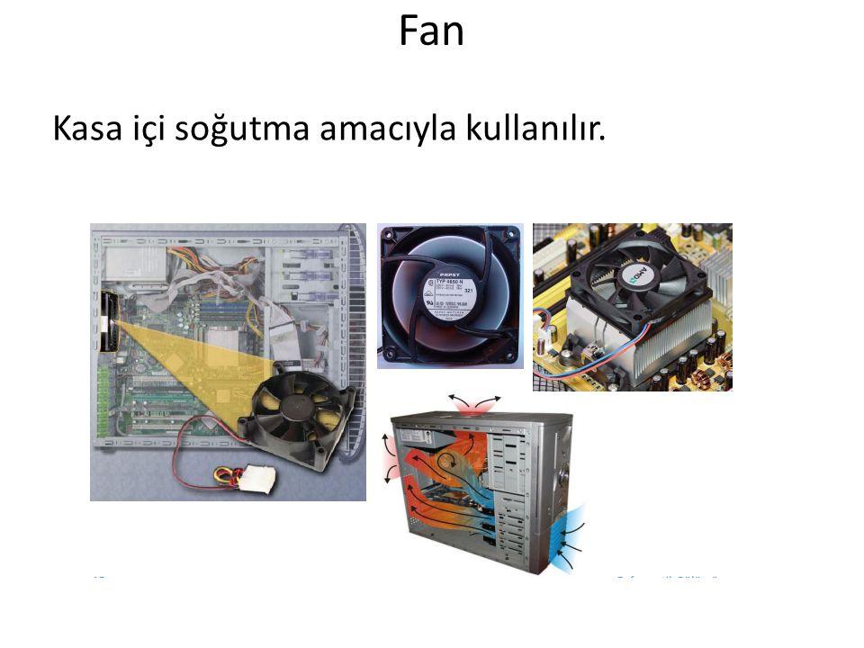 Fan Kasa içi soğutma amacıyla kullanılır.