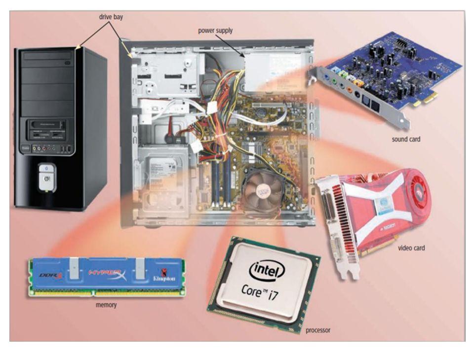 Veri Yolları Bilgisayarın bir bileşeninden diğerine verileri iletmek için kullanılan devrelere veriyolu (bus) denir.
