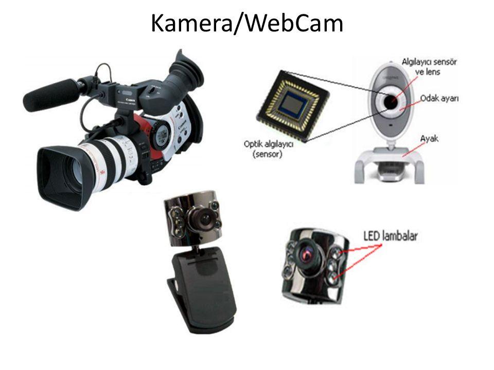 Kamera/WebCam