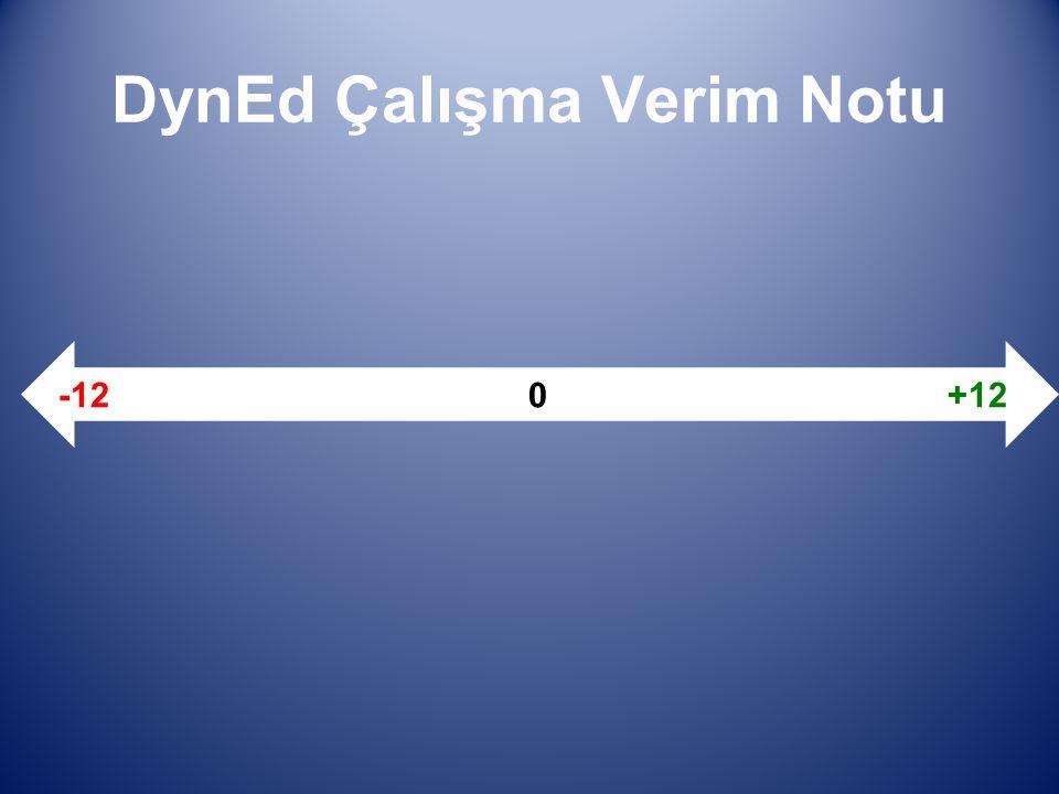 DynEd Çalışma Verim Notu -12 0 +12