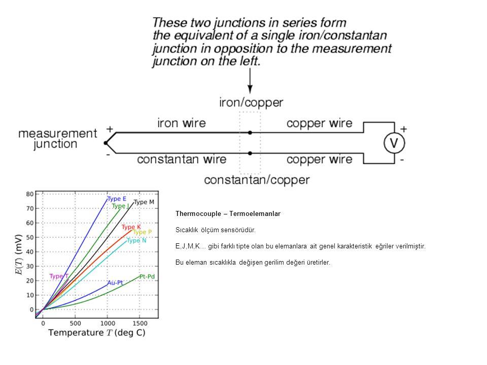 Thermocouple – Termoelemanlar Sıcaklık ölçüm sensörüdür. E,J,M,K… gibi farklı tipte olan bu elemanlara ait genel karakteristik eğriler verilmiştir. Bu