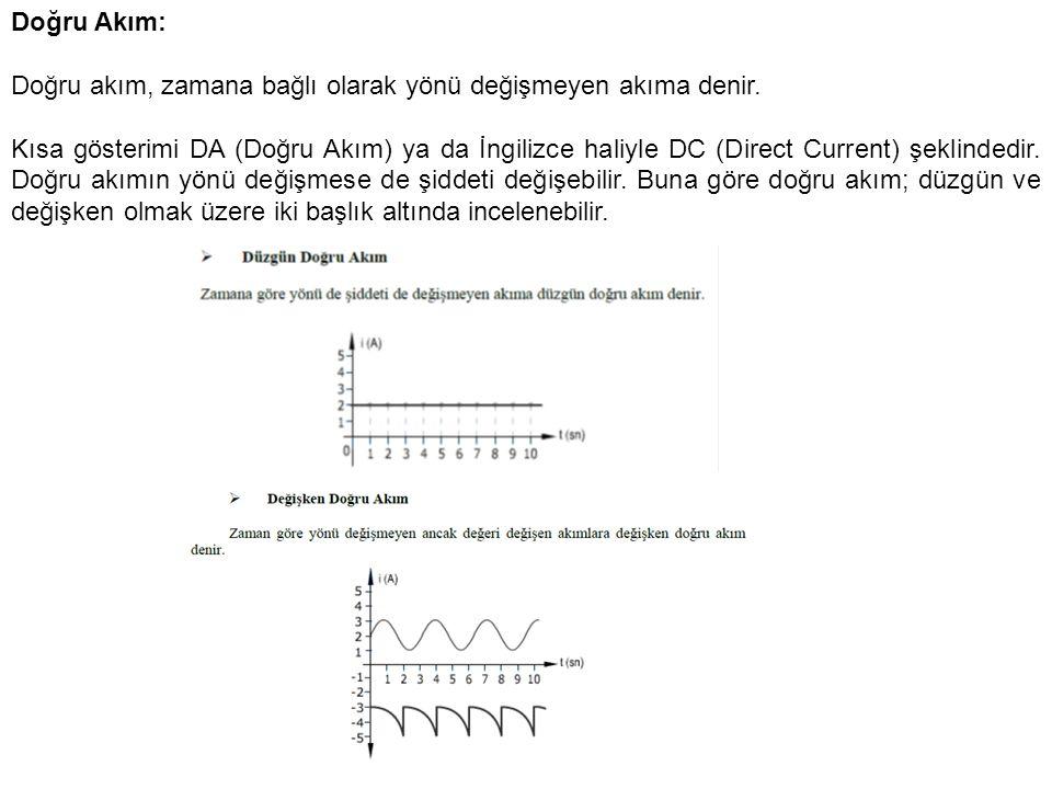 A/D Çeviriciler Örnek: 4 bit çözünürlükte ADC işlemi yapabilen bir mikrodenetleyicinin analog olarak konfigure edilmiş portlarından birine 0' dan 15 V'a dek (15V dahil) 1er Voltluk eşit aralıklar ile şiddeti değişen DC bir sinyal uygulanmaktadır.