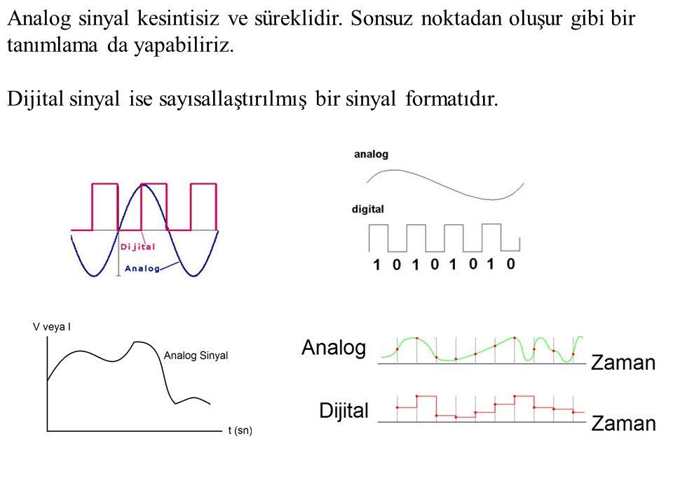 Analog sinyal kesintisiz ve süreklidir. Sonsuz noktadan oluşur gibi bir tanımlama da yapabiliriz. Dijital sinyal ise sayısallaştırılmış bir sinyal for