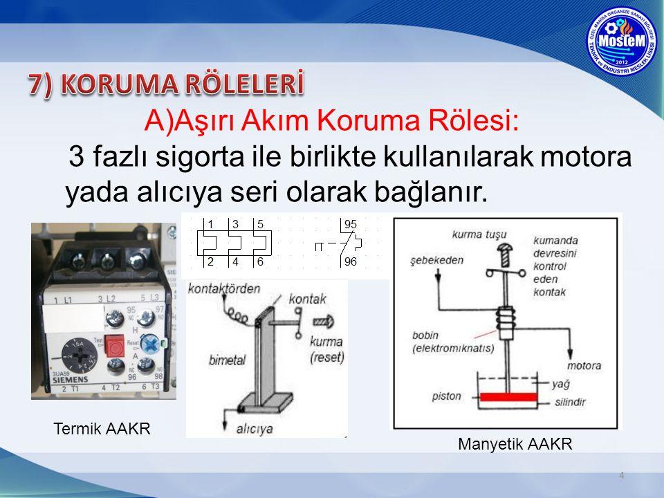4 A)Aşırı Akım Koruma Rölesi: 3 fazlı sigorta ile birlikte kullanılarak motora yada alıcıya seri olarak bağlanır. Termik AAKR Manyetik AAKR