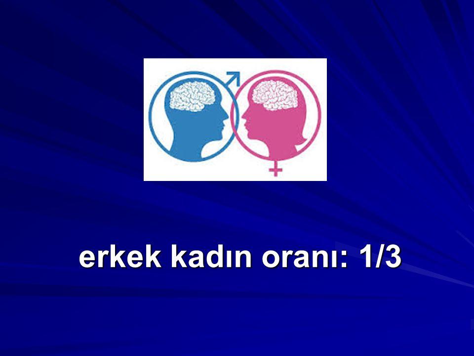 erkek kadın oranı: 1/3 erkek kadın oranı: 1/3