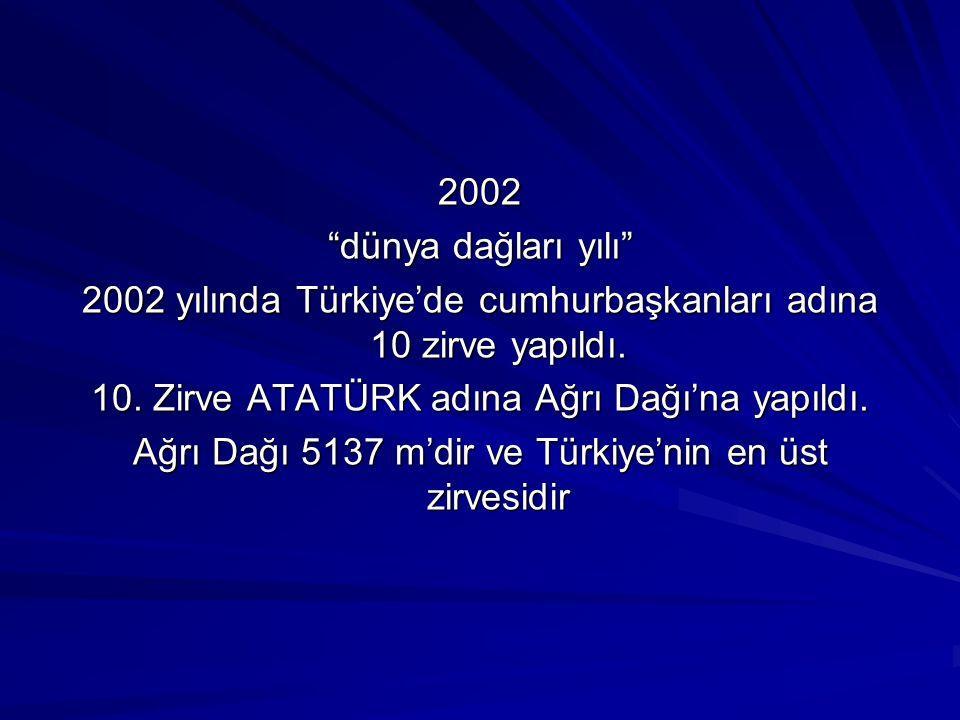 """2002 """"dünya dağları yılı"""" 2002 yılında Türkiye'de cumhurbaşkanları adına 10 zirve yapıldı. 10. Zirve ATATÜRK adına Ağrı Dağı'na yapıldı. Ağrı Dağı 513"""