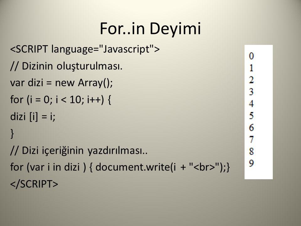 For..in Deyimi // Dizinin oluşturulması. var dizi = new Array(); for (i = 0; i < 10; i++) { dizi [i] = i; } // Dizi içeriğinin yazdırılması.. for (var