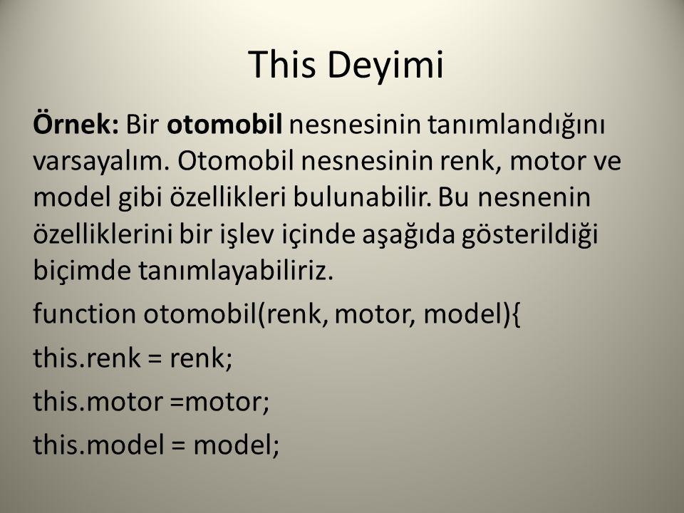 This Deyimi Örnek: Bir otomobil nesnesinin tanımlandığını varsayalım.