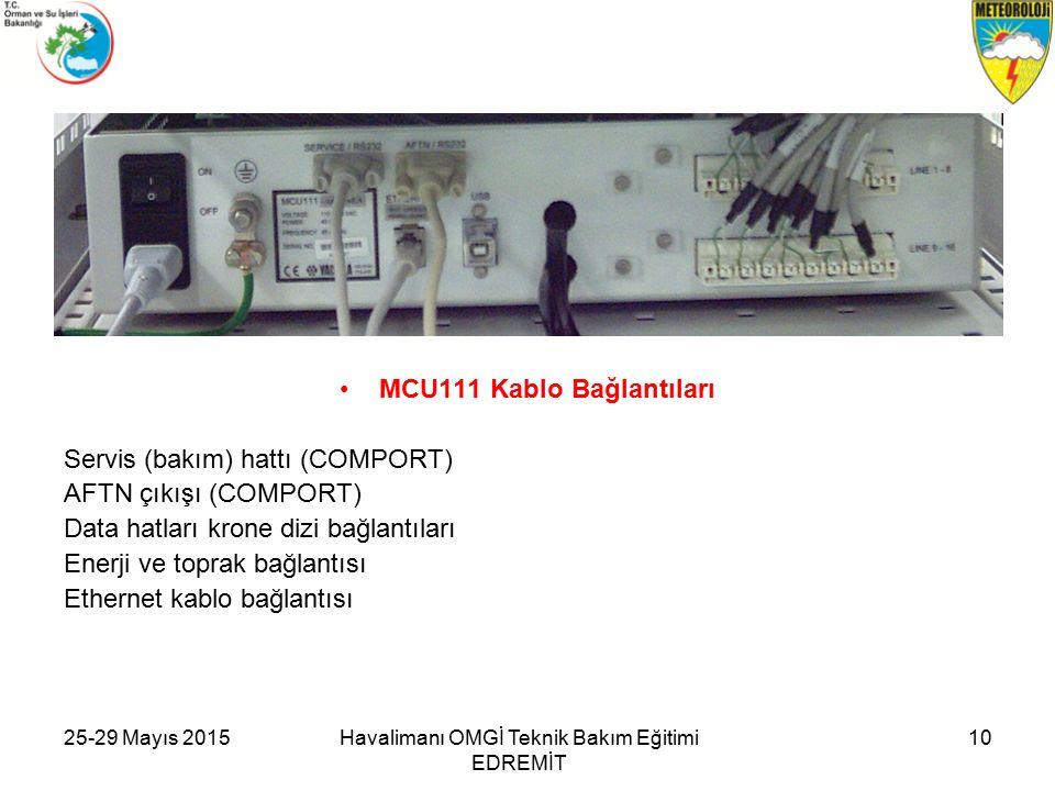 25-29 Mayıs 2015Havalimanı OMGİ Teknik Bakım Eğitimi EDREMİT 10 MCU111 Kablo Bağlantıları Servis (bakım) hattı (COMPORT) AFTN çıkışı (COMPORT) Data hatları krone dizi bağlantıları Enerji ve toprak bağlantısı Ethernet kablo bağlantısı