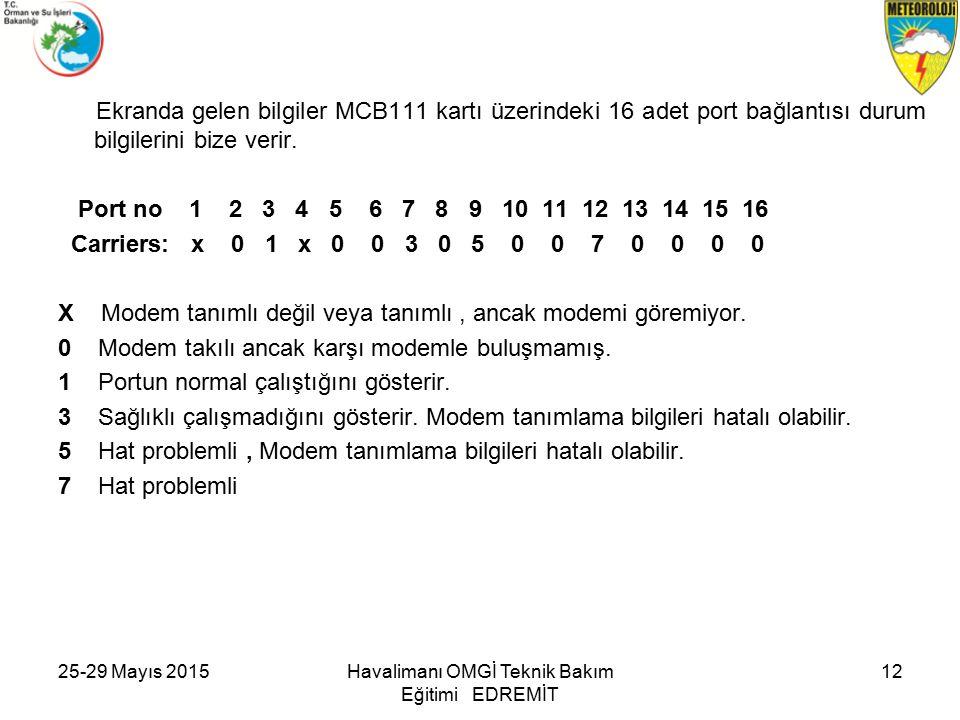 25-29 Mayıs 2015Havalimanı OMGİ Teknik Bakım Eğitimi EDREMİT 12 Ekranda gelen bilgiler MCB111 kartı üzerindeki 16 adet port bağlantısı durum bilgilerini bize verir.