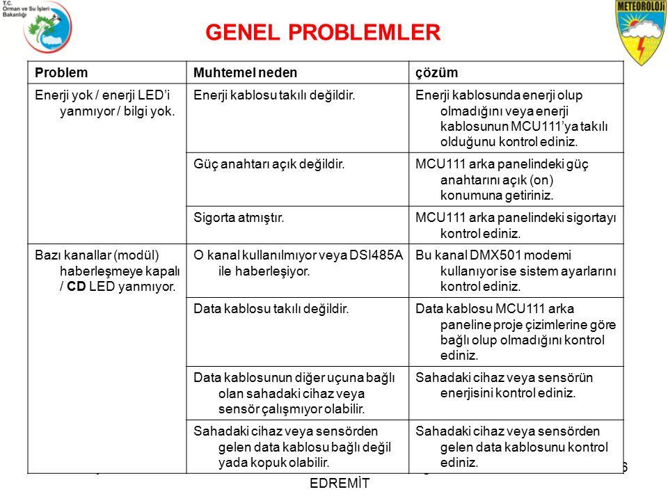 25-29 Mayıs 2015Havalimanı OMGİ Teknik Bakım Eğitimi EDREMİT 36 GENEL PROBLEMLER ProblemMuhtemel nedençözüm Enerji yok / enerji LED'i yanmıyor / bilgi yok.