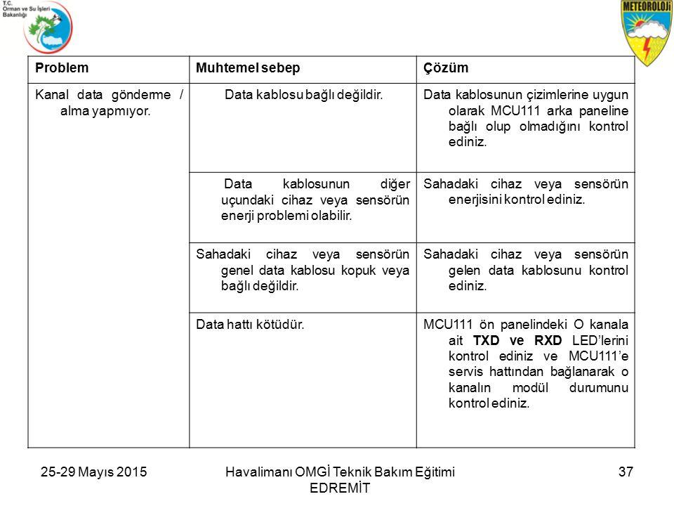 25-29 Mayıs 2015Havalimanı OMGİ Teknik Bakım Eğitimi EDREMİT 37 ProblemMuhtemel sebepÇözüm Kanal data gönderme / alma yapmıyor.