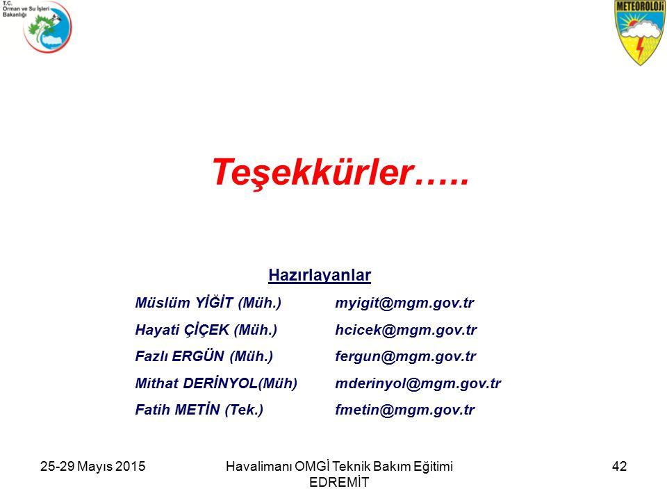 25-29 Mayıs 2015Havalimanı OMGİ Teknik Bakım Eğitimi EDREMİT 42 Teşekkürler…..