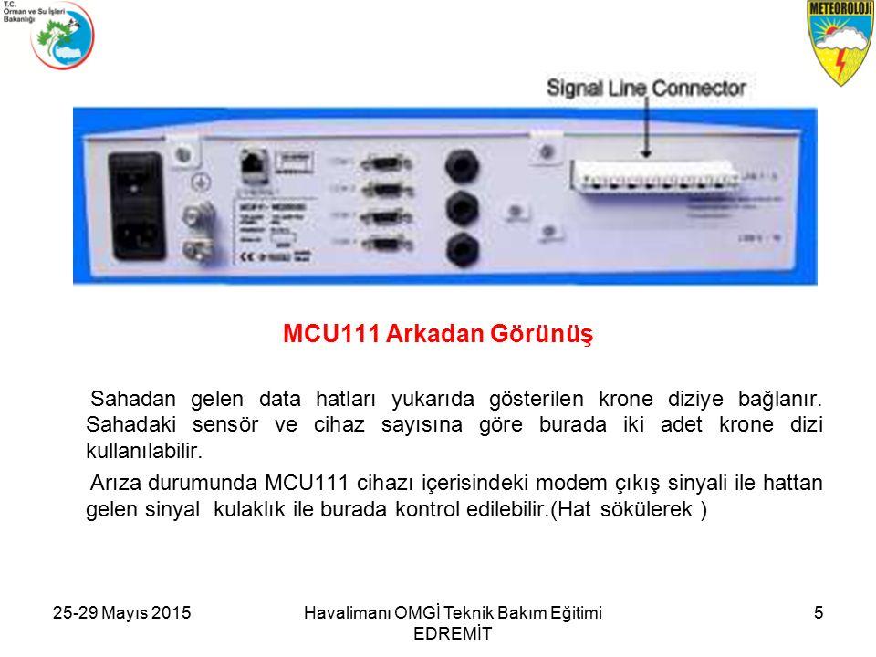25-29 Mayıs 2015Havalimanı OMGİ Teknik Bakım Eğitimi EDREMİT 5 MCU111 Arkadan Görünüş Sahadan gelen data hatları yukarıda gösterilen krone diziye bağlanır.