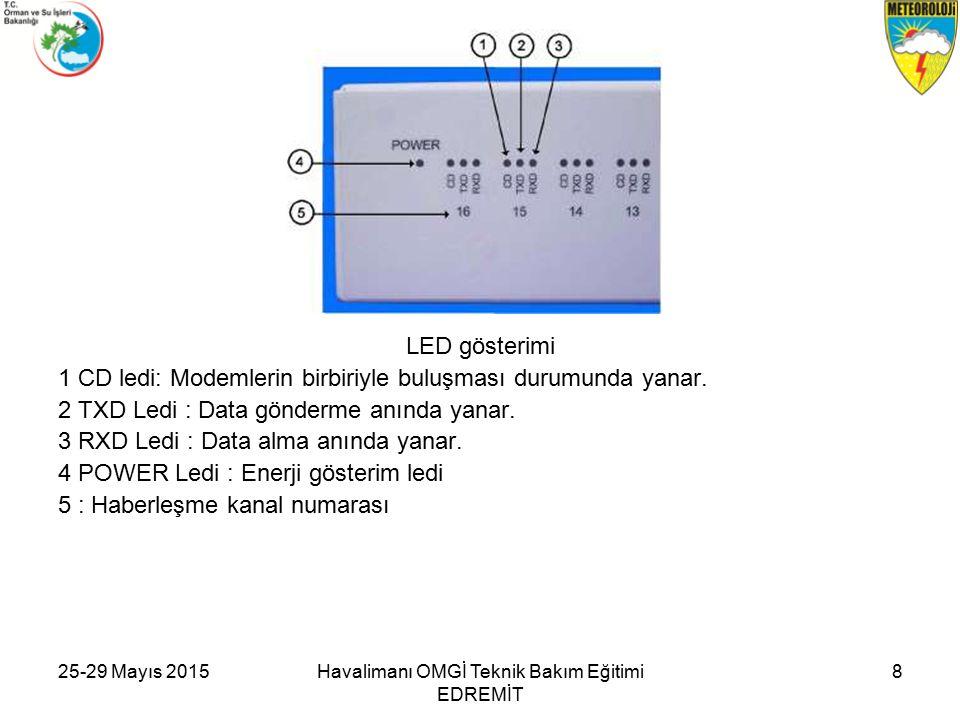 25-29 Mayıs 2015Havalimanı OMGİ Teknik Bakım Eğitimi EDREMİT 8 LED gösterimi 1 CD ledi: Modemlerin birbiriyle buluşması durumunda yanar.