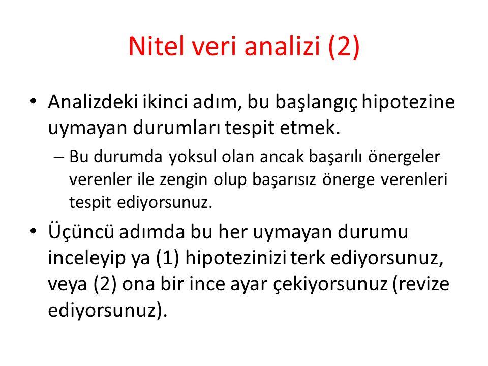 Nitel veri analizi (2) Analizdeki ikinci adım, bu başlangıç hipotezine uymayan durumları tespit etmek.