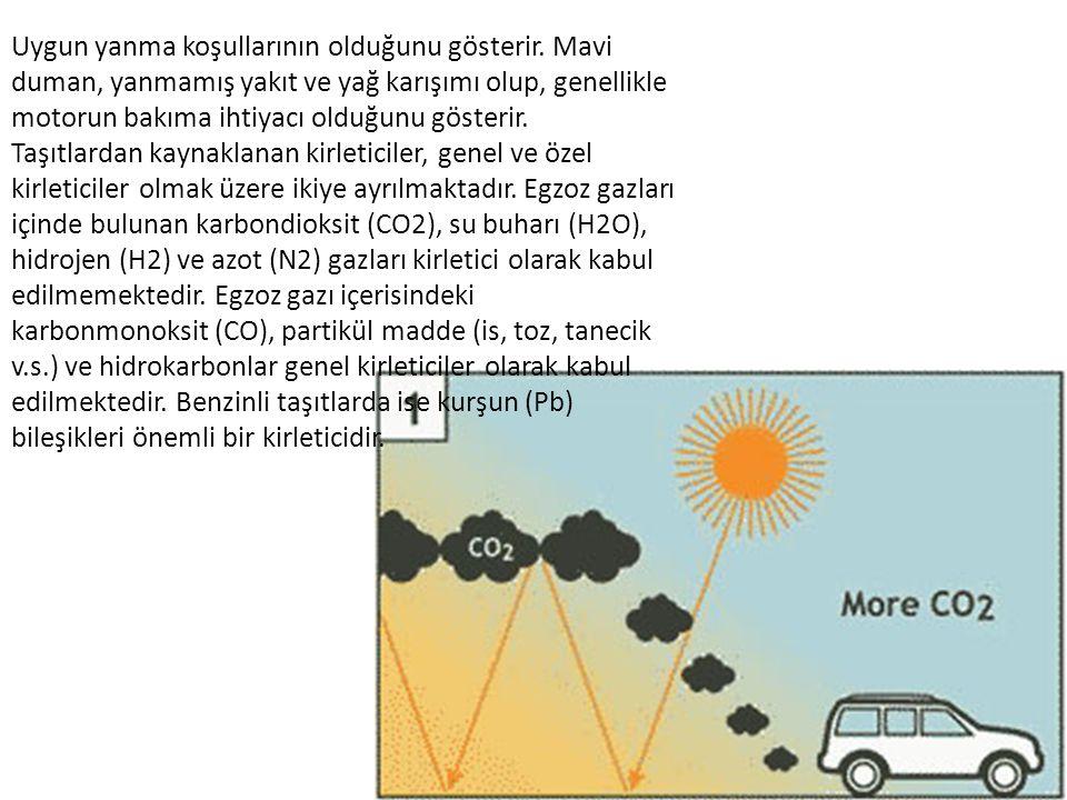 Uygun yanma koşullarının olduğunu gösterir. Mavi duman, yanmamış yakıt ve yağ karışımı olup, genellikle motorun bakıma ihtiyacı olduğunu gösterir. Taş