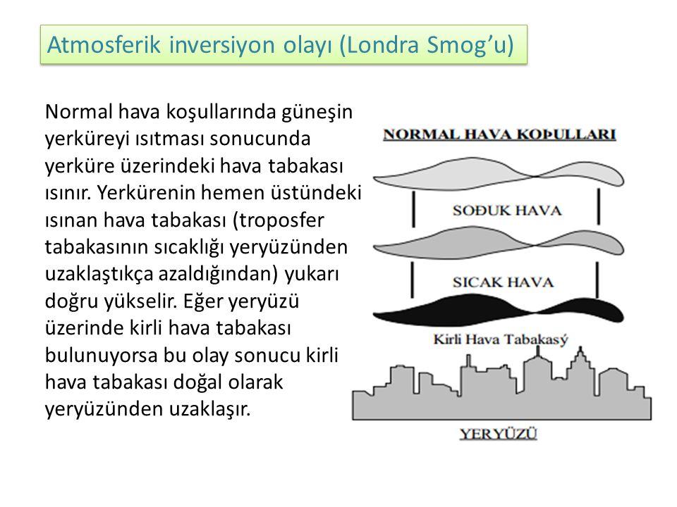 Atmosferik inversiyon olayı (Londra Smog'u) Normal hava koşullarında güneşin yerküreyi ısıtması sonucunda yerküre üzerindeki hava tabakası ısınır. Yer