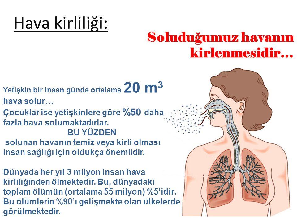 Hava kirliliği: Soluduğumuz havanın kirlenmesidir… Yetişkin bir insan günde ortalama 20 m 3 hava solur… Çocuklar ise yetişkinlere göre %50 daha fazla