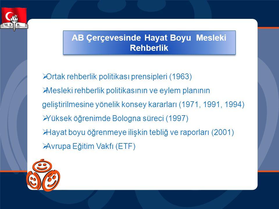 AB Çerçevesinde Mesleki  Ortak rehberlik politikası prensipleri (1963)  Mesleki rehberlik politikasının ve eylem planının geliştirilmesine yönelik k