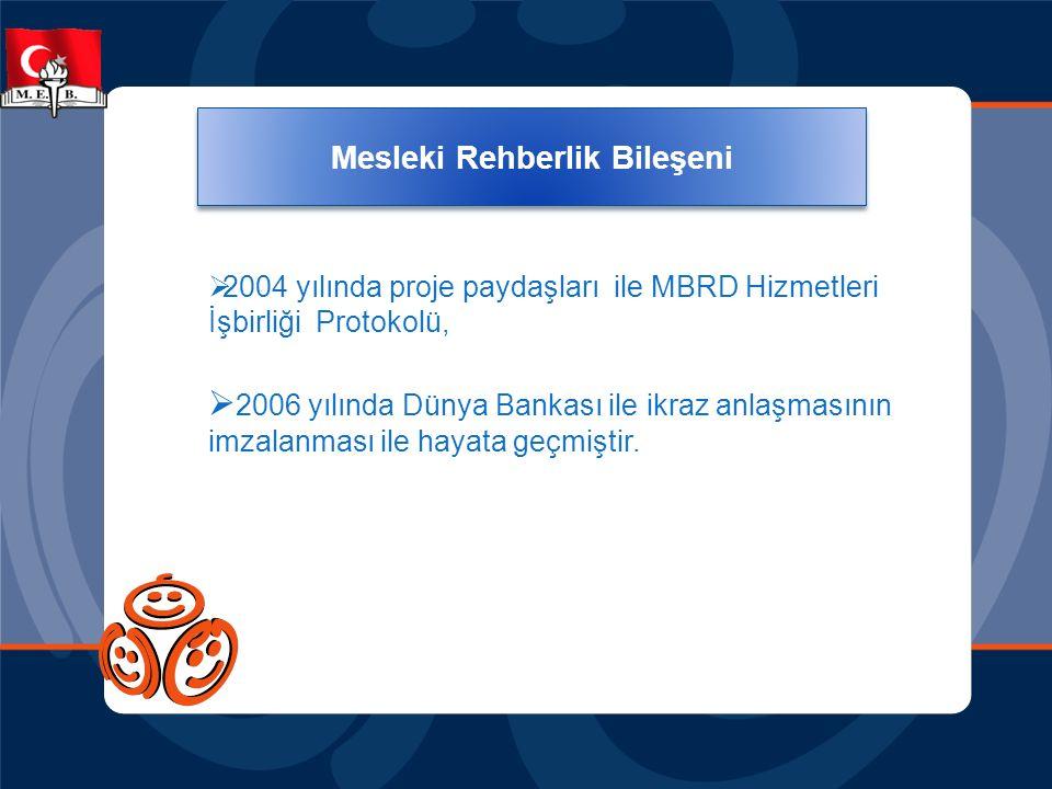 Mesleki Rehberlik Bileşeni  2004 yılında proje paydaşları ile MBRD Hizmetleri İşbirliği Protokolü,  2006 yılında Dünya Bankası ile ikraz anlaşmasını