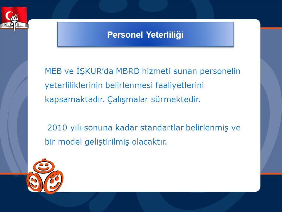 MEB ve İŞKUR'da MBRD hizmeti sunan personelin yeterliliklerinin belirlenmesi faaliyetlerini kapsamaktadır. Çalışmalar sürmektedir. 2010 yılı sonuna ka